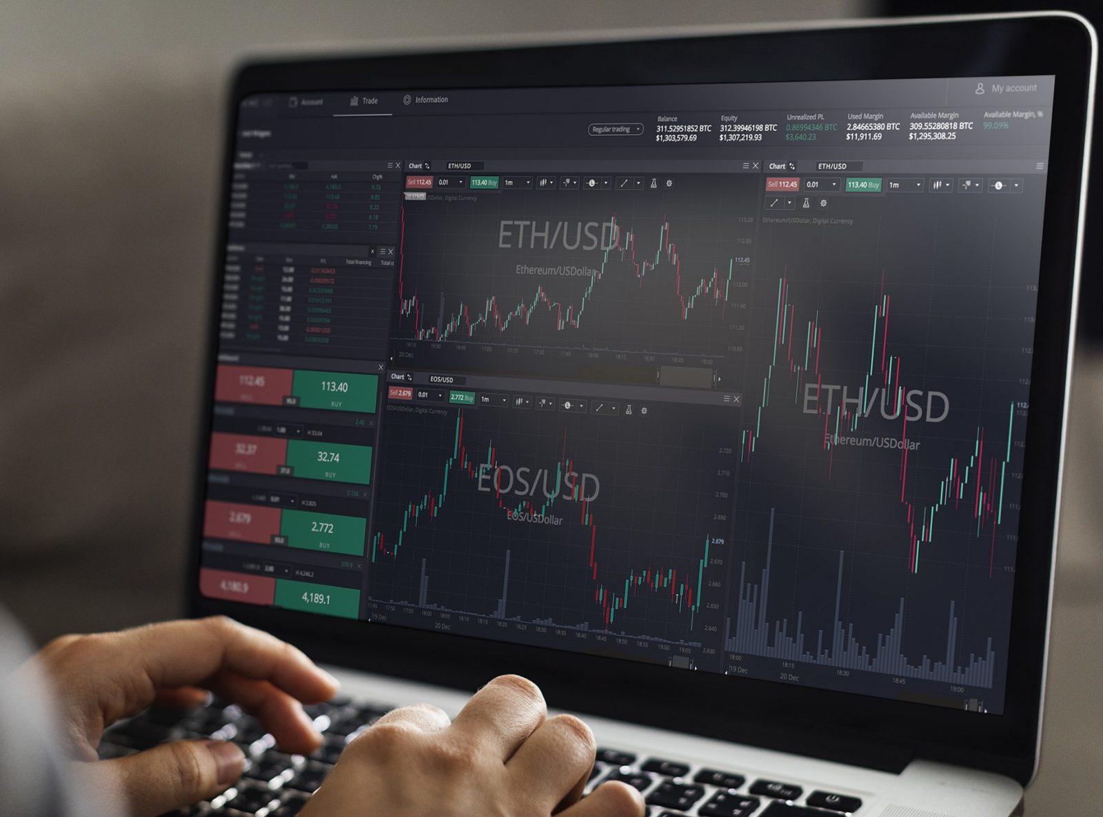 rendimiento del trading