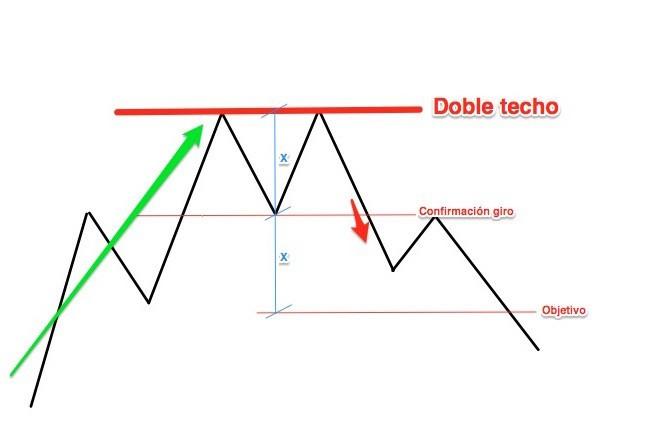 ejemplo estudio de mercado