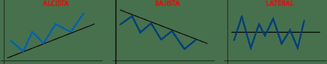 tendencias en el analisis de mercado