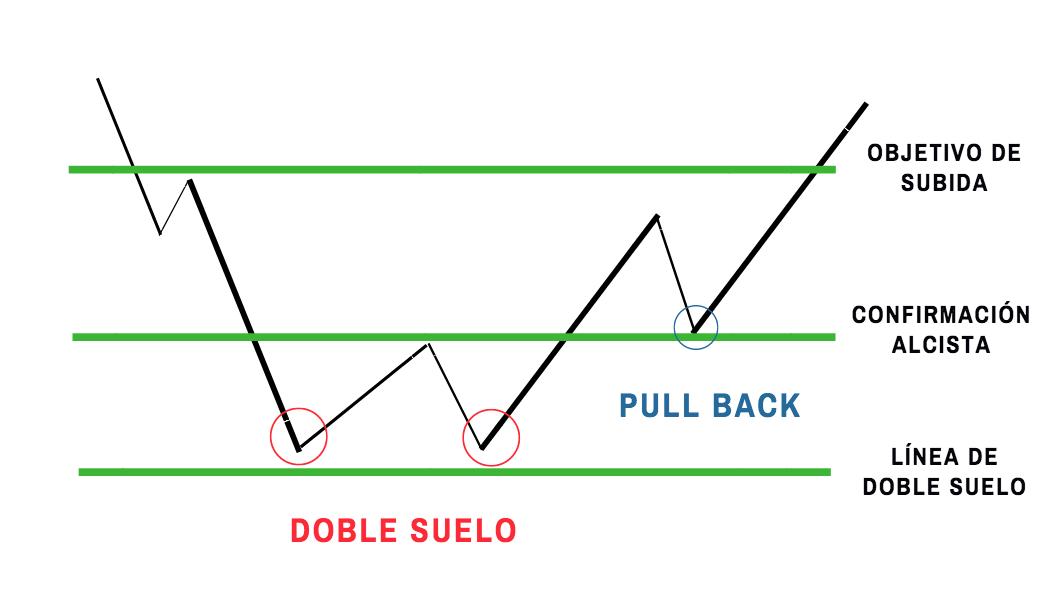 analisis de mercado pasos